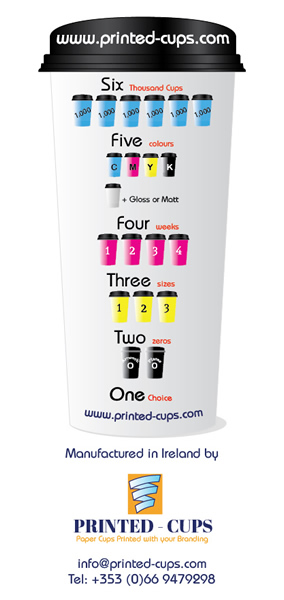 Printed Cups 123456